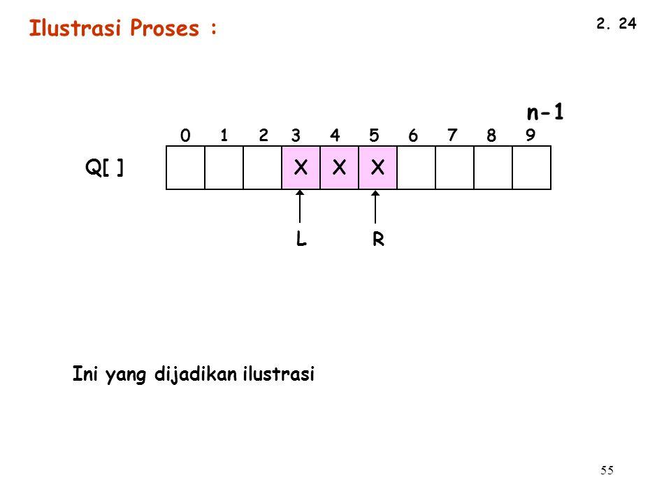Ilustrasi Proses : X X X Q[ ] L R Ini yang dijadikan ilustrasi n-1